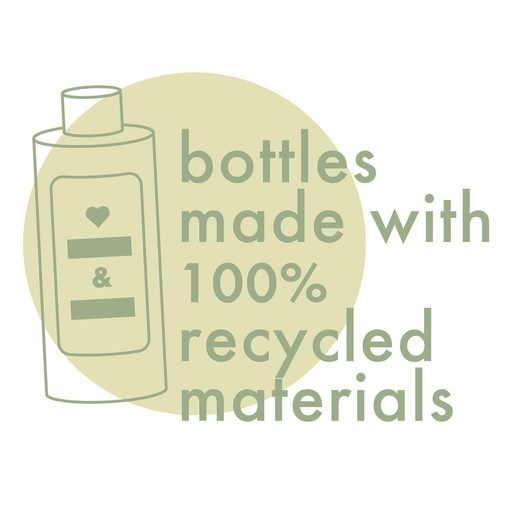 Infographie de Love Beauty And Planet sur les emballages recyclés