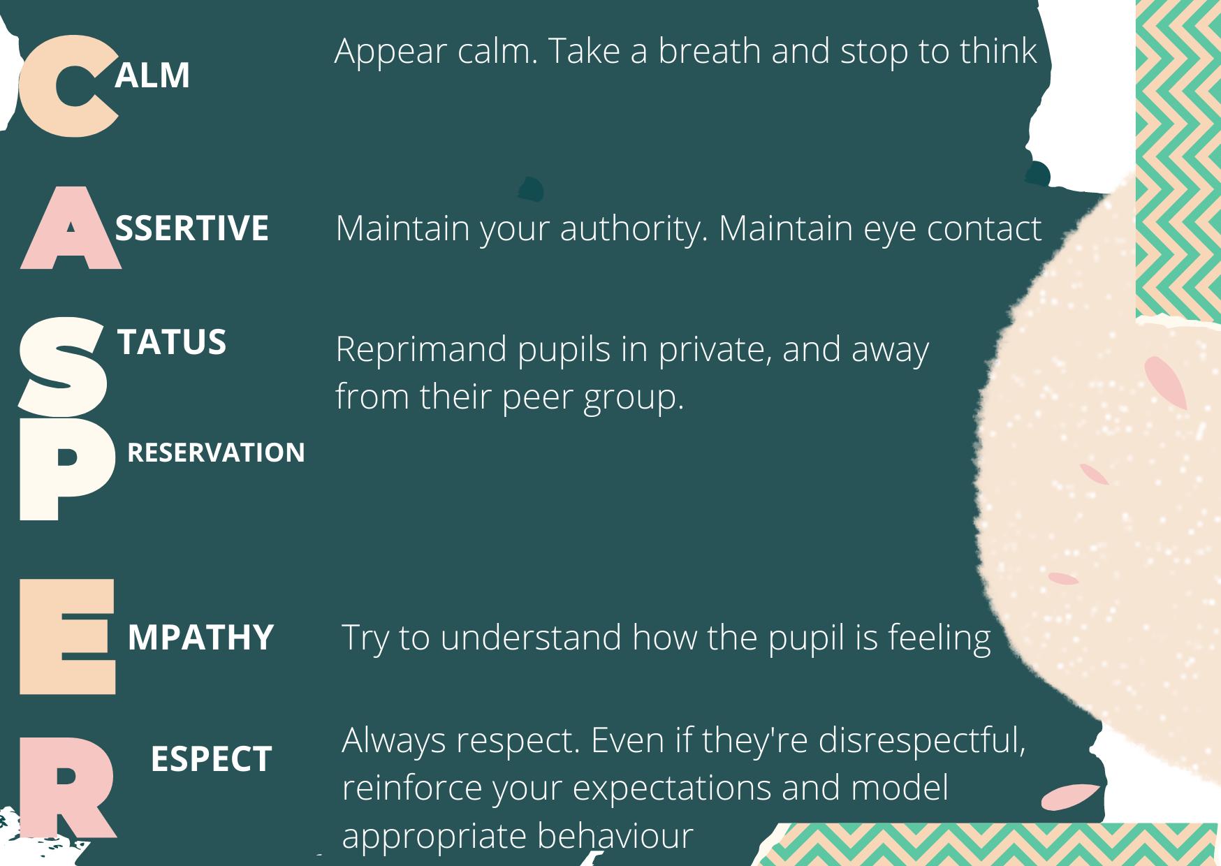 infographie avec CASPER sur. à connaître lors de la visite d'une école primaire